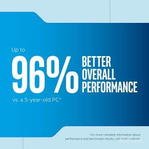 Intel i5-9400F - 96% Better Overall Performance