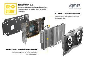 Zotac Geforce RTX 2060 used - Icestorm 2.0, 3x6mm copper heatpipes