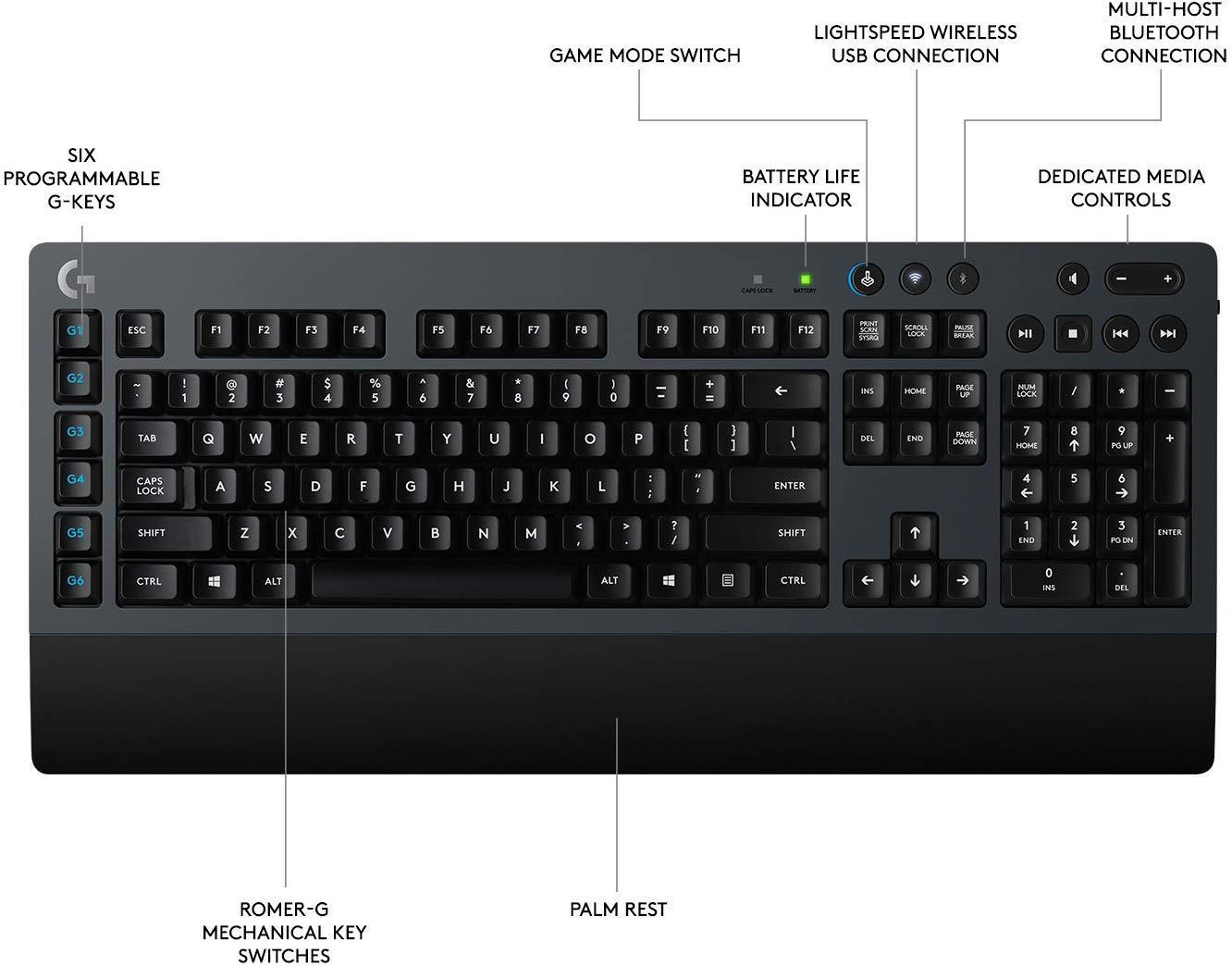 Logitech G613 LIGHTSPEED - Best Gaming Wireless Keyboard
